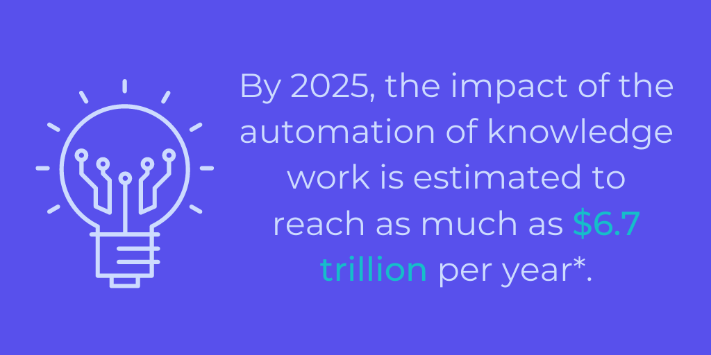 By 2025, the impact of the automation of knowledge work is estimated to reach as much as $6.7 trillion per year.